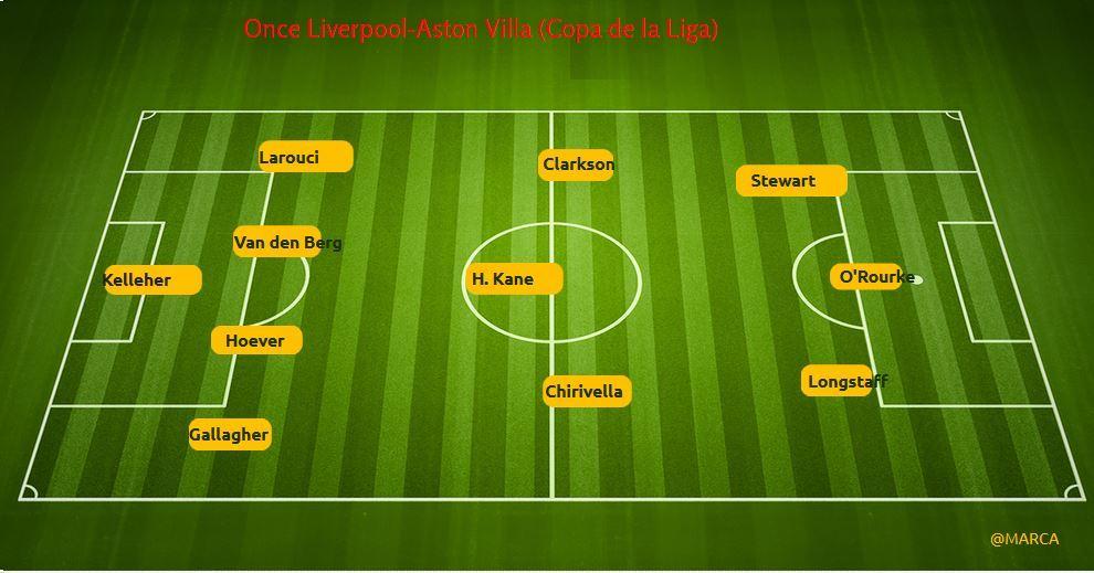 El Aston Villa abusa de un Liverpool plagado de juveniles (5-0)