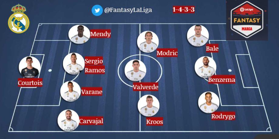 Реал – Атлетік. Прогноз на матч чемпіонату Іспанії - изображение 1