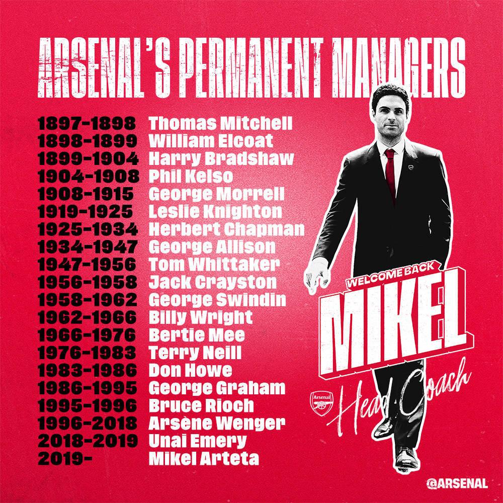 Mikel Arteta, nuevo técnico del Arsenal — Oficial