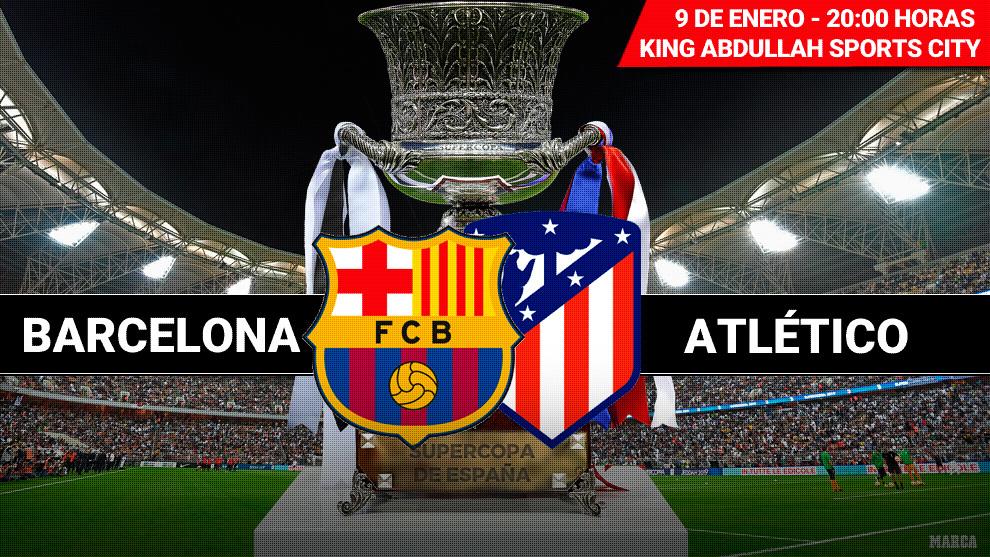 Barcelona - Atlético de Madrid: horario y dónde ver por television...