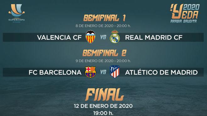 Supercopa de España 2020: Hora, canal y donde ver por TV los...