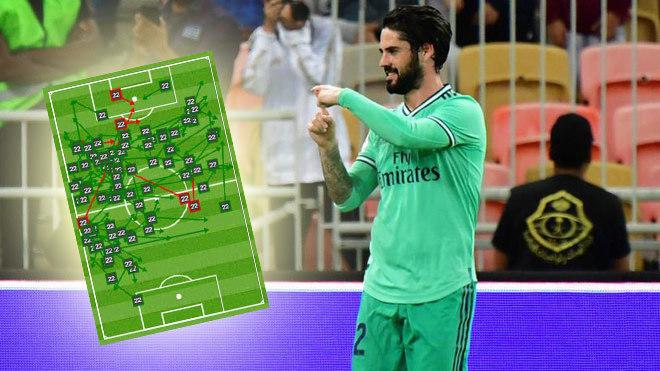 Isco, celebrando el gol ante el Valencia.