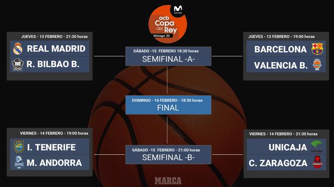 Copa del Rey Baloncesto: Real Madrid y Barcelona se ...