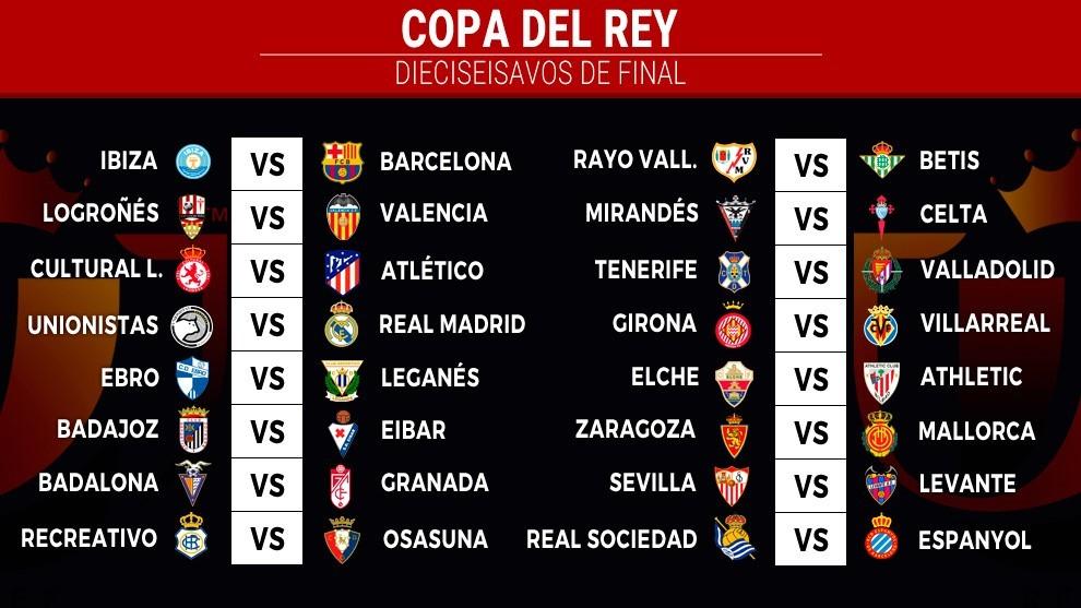 Copa del Rey 19/20 - Página 2 15790050211643