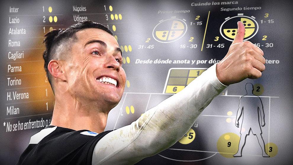 Sarri liquida a Leo Messi por defender a Cristiano: