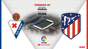 Eibar - Atlético de Madrid: horario y dónde ver por television hoy...