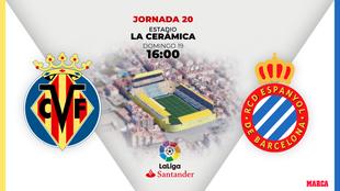 Villarreal - Espanyol: Horario y dónde ver por television el partido...