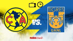 América vs Tigres, horario para ver.en vivo el partido de la liga mx