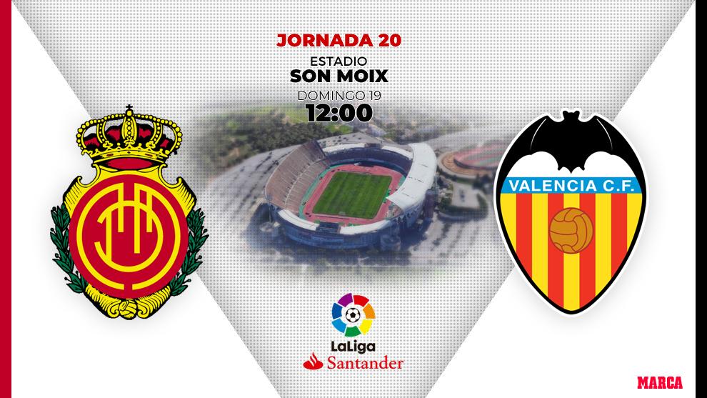 Mallorca - Valencia: horario y dónde ver por television el partido de...