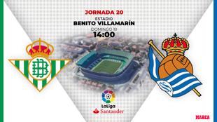 Betis - Real Sociedad: horario y dónde ver por television hoy el...