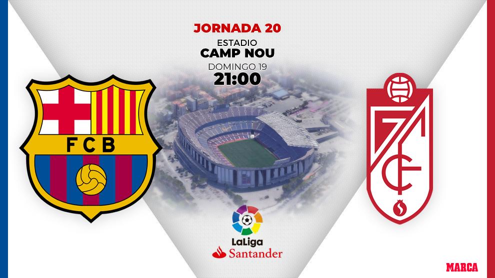 Barcelona - Granada: Equipos: horario y dónde ver por television hoy...