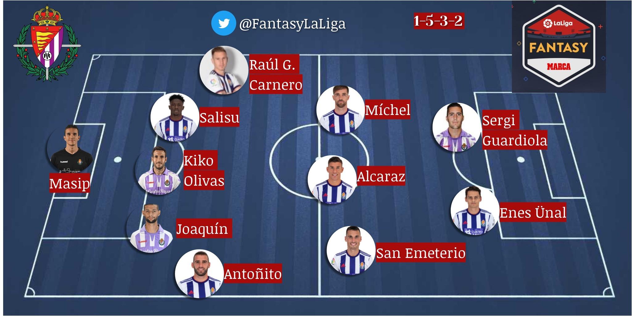 Вальядолід – Реал. Прогноз на матч чемпіонату Іспанії - изображение 2