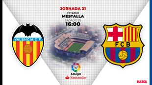 El Valencia recibe al Barcelona a las 16:00 horas