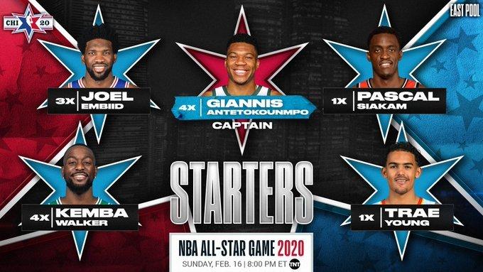 La NBA anuncia a los titulares y capitanes del All Star 2020
