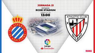 Espanyol - Athletic: horario y dónde ver en television hoy el partido...