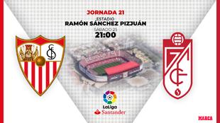 Sevilla - Granada: horario y dónde ver en television hoy el partido...