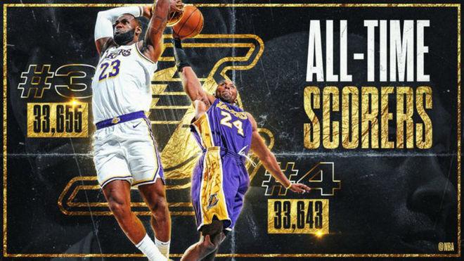El gráfico de por qué Kobe Bryant es historia del baloncesto