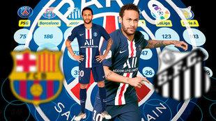 El mejor Neymar.