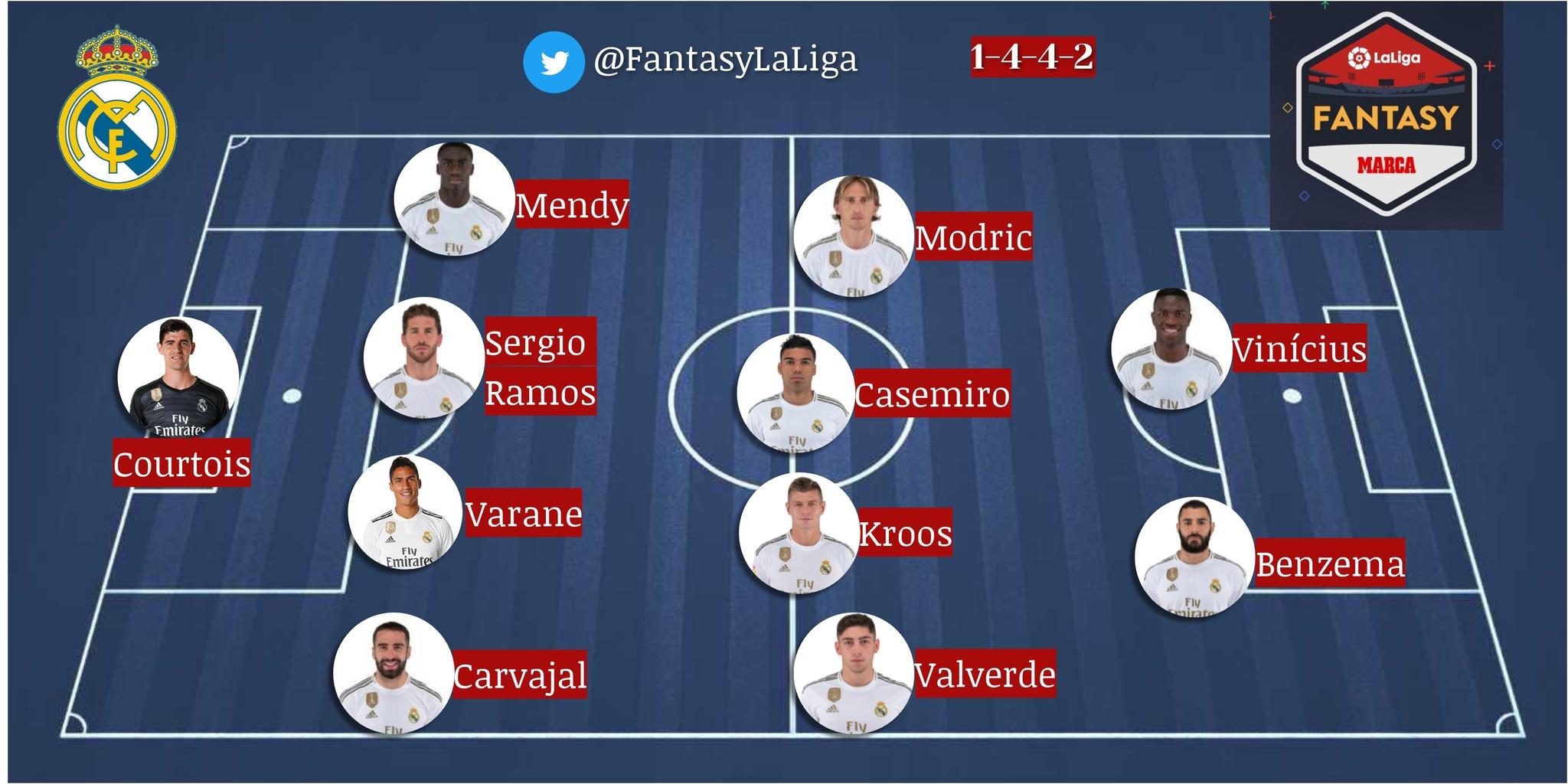 Реал – Сельта. Анонс і прогноз на матч чемпіонату Іспанії - изображение 1