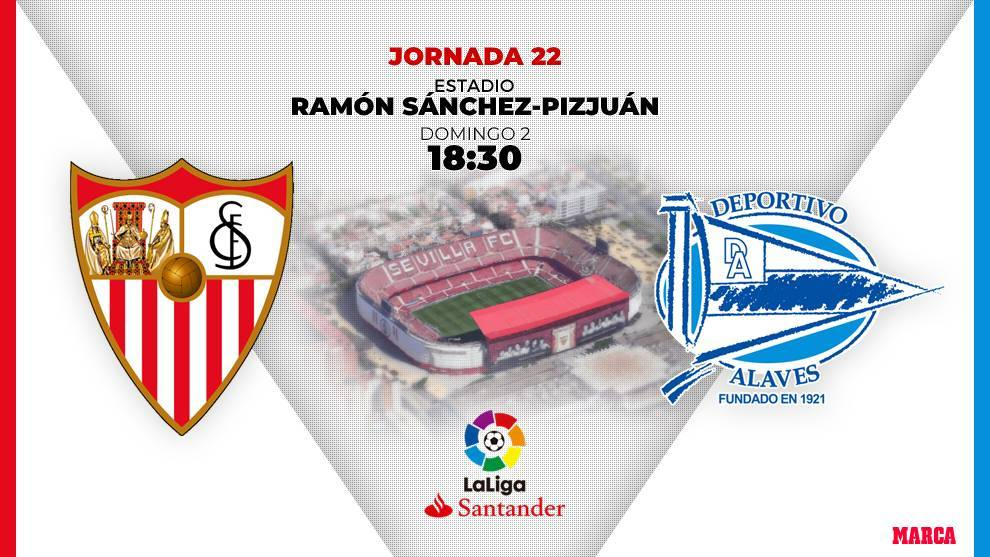 Sevilla - Alavés: horario y dónde ver en television hoy el partido...