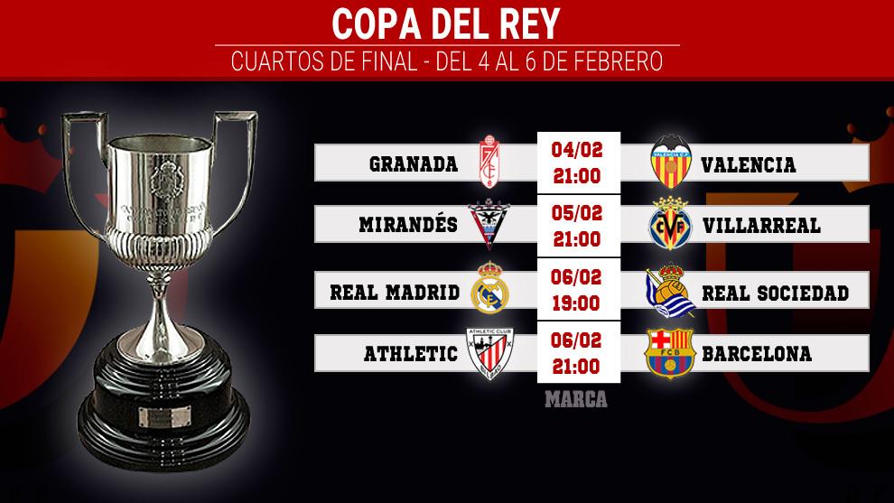 Calendario Copa Del Rey Partidos Resultados Horarios Y Dónde Ver En Tv Los Cuartos De La Copa Del Rey Marca Com