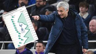 Mourinho y la remontada del Tottenham.