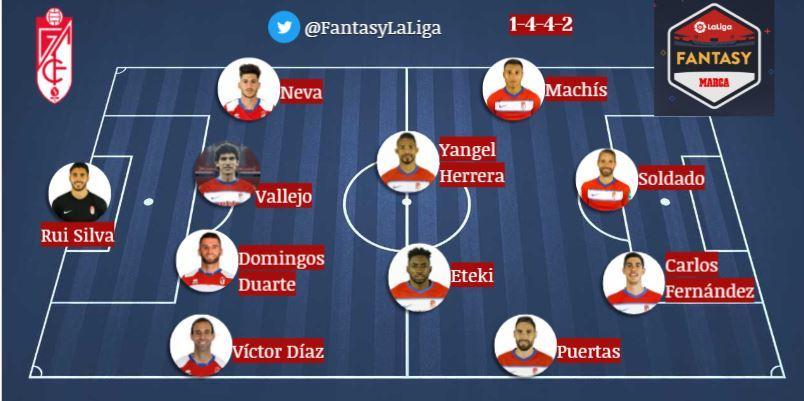 Liga 2019/20 J23º: Atlético de Madrid vs Granada (Sábado 8 Febr./21:00) 15810847167847