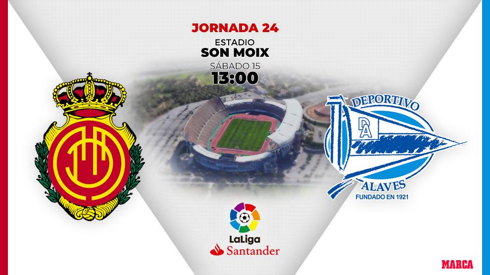 Mallorca - Alavés: horario y dónde ver por television hoy el partido...