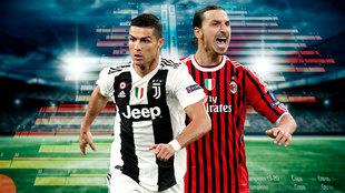 Cristiano Ronaldo e Ibrahimovic.