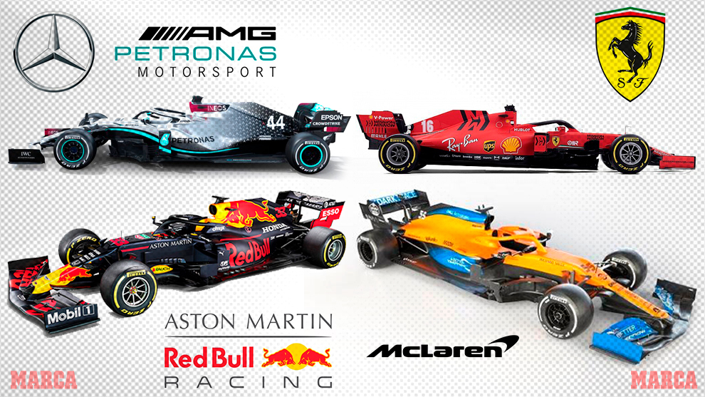 F1 2020 Cuál Es El Mejor Coche De La Pretemporada En F1 Marca Com