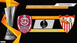 Cluj - Sevilla: horario y dónde ver por television el partido de...
