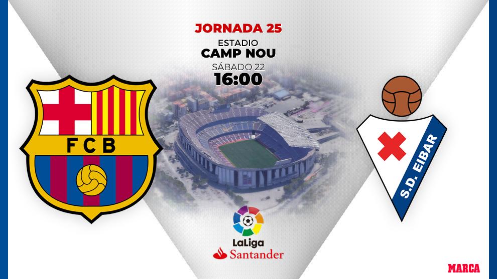 Barcelona - Eibar: horario y dónde ver en television el partido de...