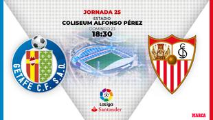 Getafe - Sevilla: horario y dónde ver por televisión el partido de...