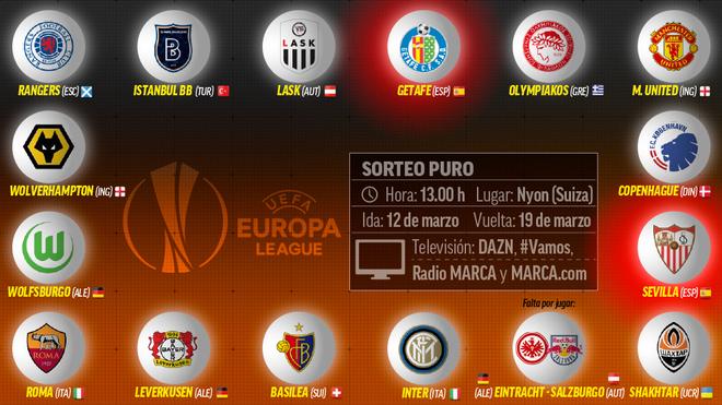 Europa League: Sorteo de octavos de la Europa League: United, 'Wolves' e Inter son las amenazas | Marca.com