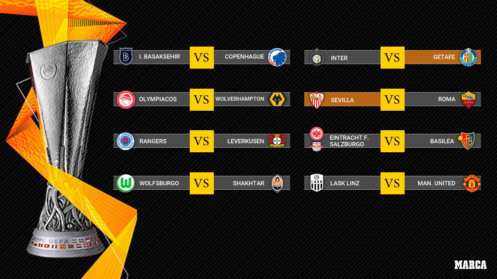 Uefa Europa League Octavos De Final 2021 : Sorteo Europa ...
