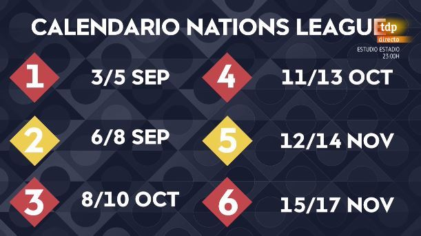 Uefa Nations League Spain Placed In Uefa Nations League Group With Germany Ukraine And Switzerland Marca In English