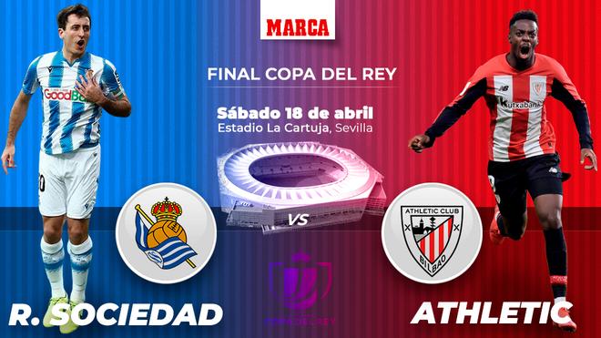 Final Copa del Rey 2020: Real Sociedad - Athletic Club
