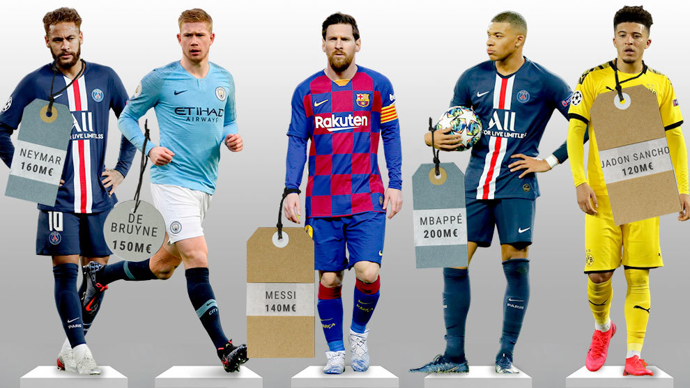 Messi Far From Top Spot On Most Valuable Player List Marca In English