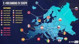 Mapa de las principales competiciones europeas de balonmano /