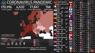Mapa del Coronavirus en en tiempo real: casos, muertes y altas