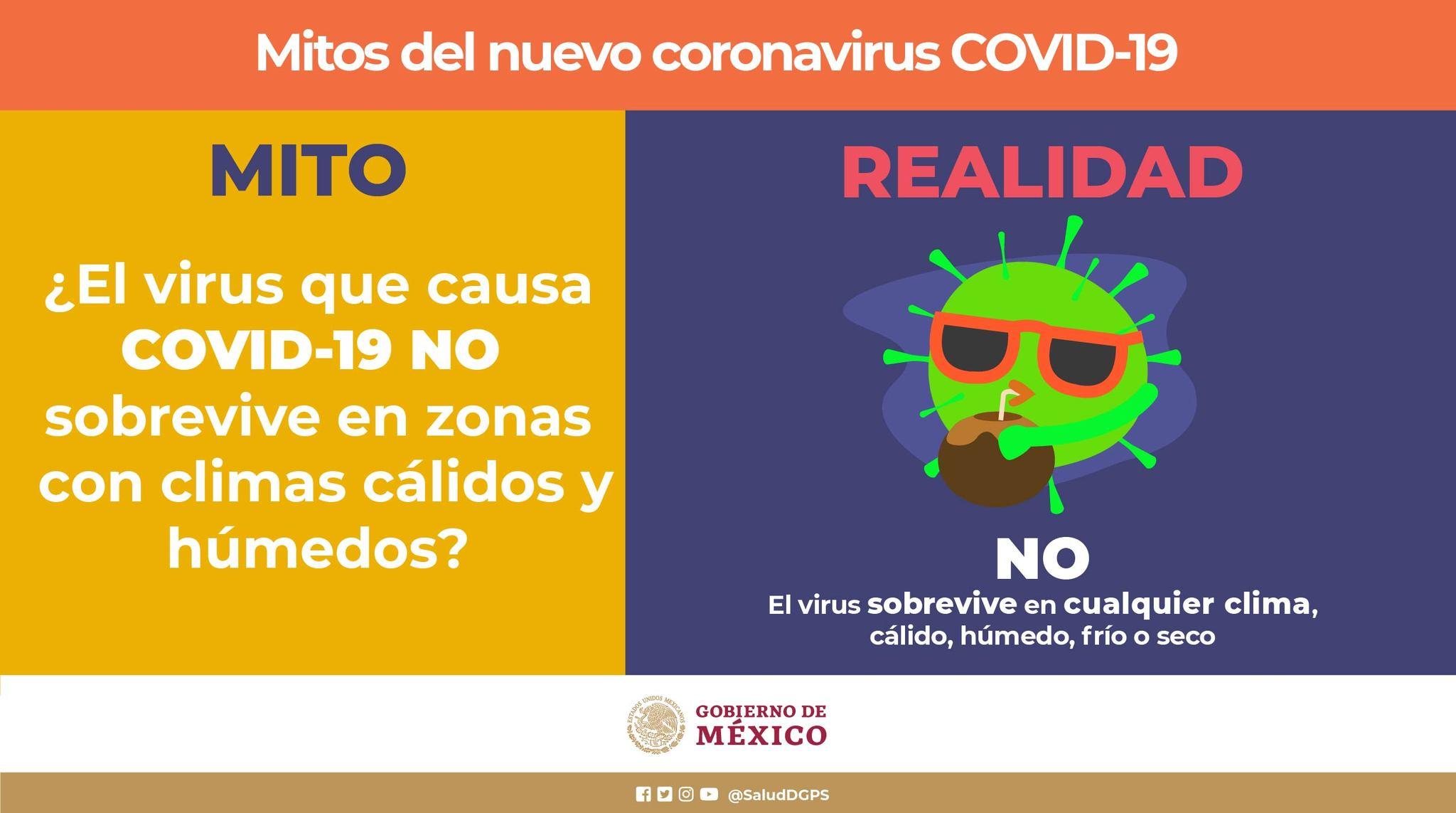 Coronavirus En Mexico Resumen De Las Noticias Y Casos Del Covid 19 El 22 De Abril Marca Claro Mexico