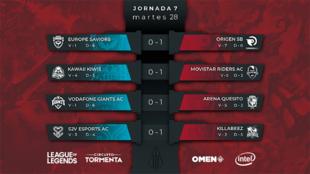 Los resultados de la 7ª jornada de la Liga Nexo