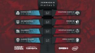 Los partidos de la octava jornada de la Liga Nexo