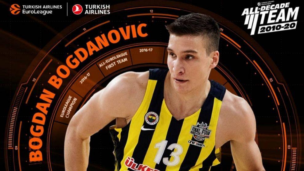 Bogdan Bogdanovic, en el equipo de la década de la Euroliga.