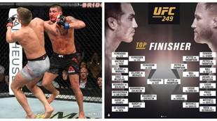 UFC 249 2020: horario donde ver en tv y cartelera ferguron gaethje