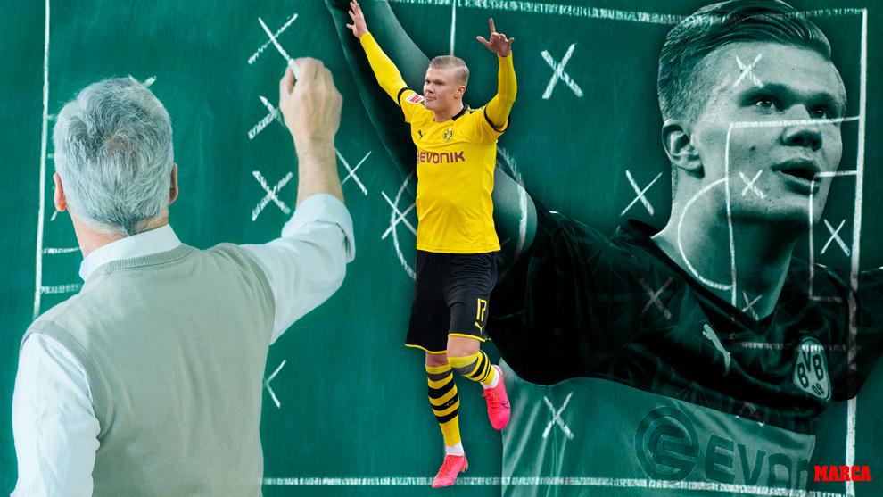 Haaland: El hombre gol que cualquier equipo necesita