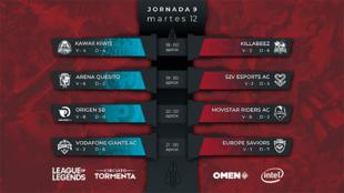 Los duelos de la 9ª jornada de la Liga Nexo del Circuito Tormenta