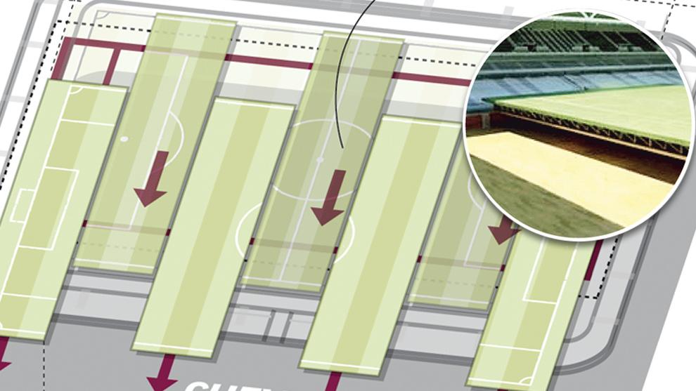 El secreto de la gran obra del nuevo Bernabéu: un césped de quita y pon