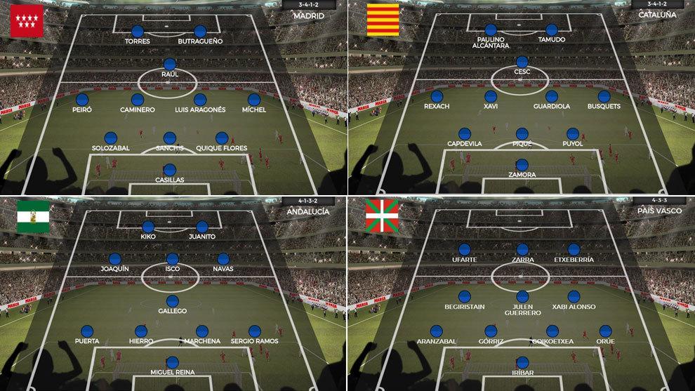 Cataluña reina en España... por delante de Madrid