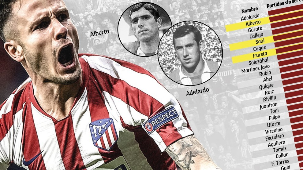 Saul is Atletico Madrid's soldier and gentleman